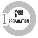 1-preparation