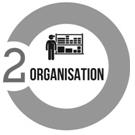 2-organisation